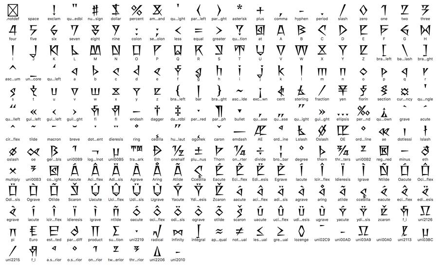 くさび 形 文字